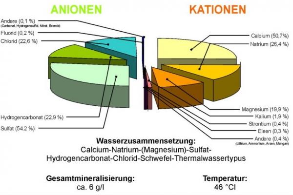 diagramm_mürztal.jpg